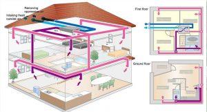 Κλιματισμός Μεγάλης Κλίμακας Lossnary system